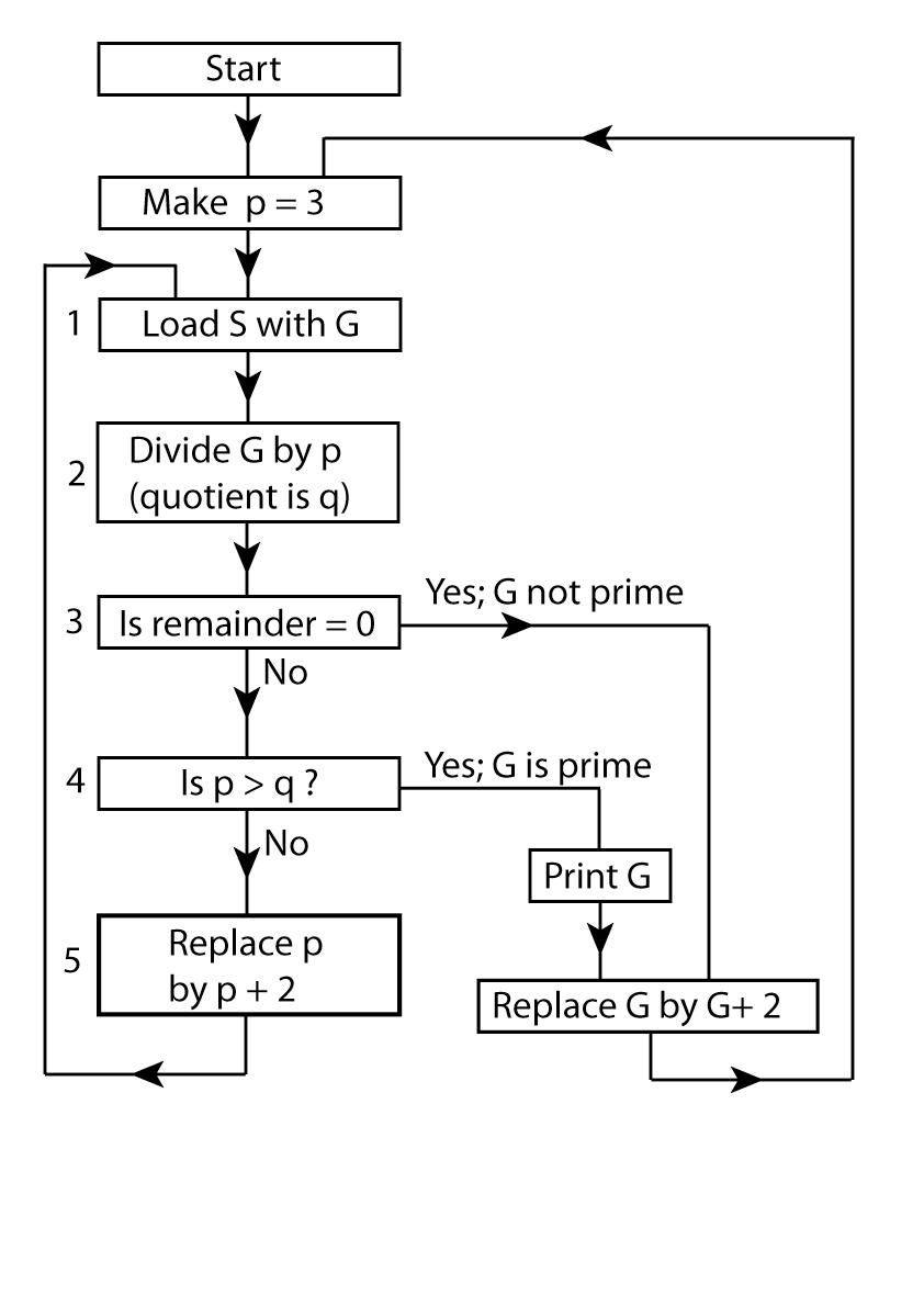 algorhythmics understanding micro temporality in computational