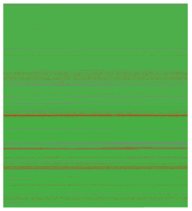 Figure 5. The status of 1 million instances, with color indicating completion, waiting, or error